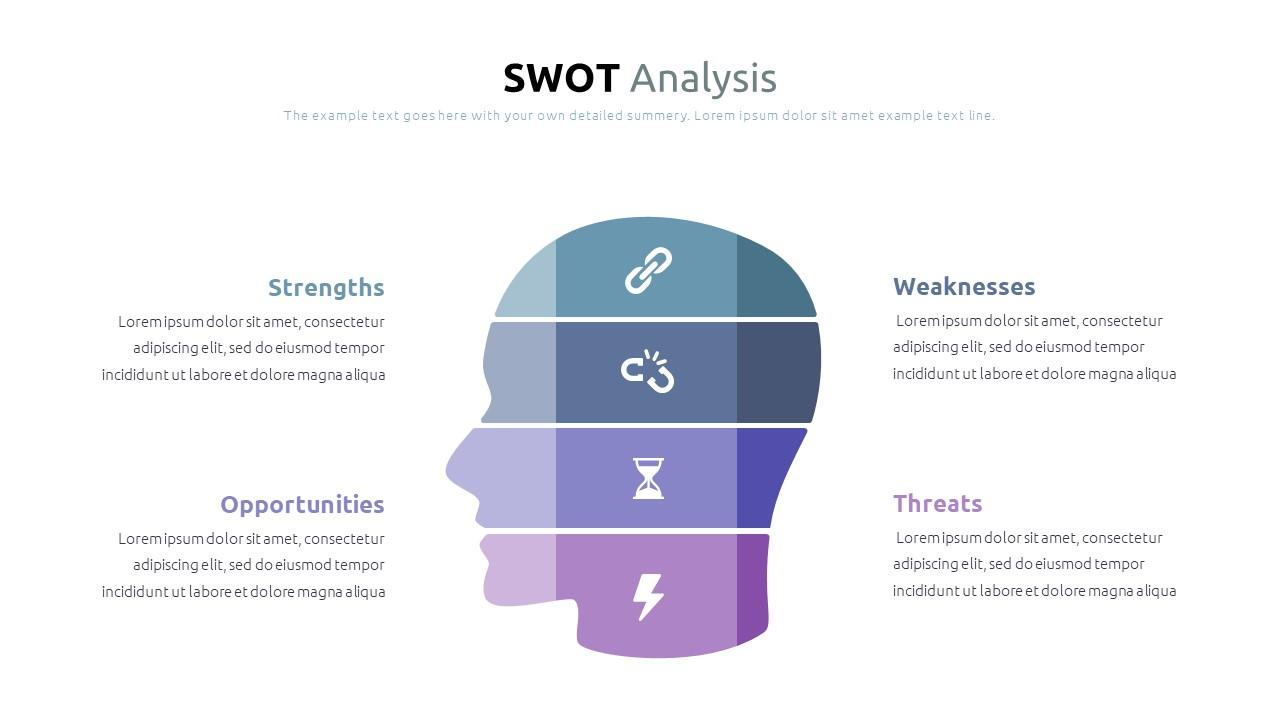 Best SWOT Analysis Template Powerpoint 2021: 40 Unique Slides & 5 Color Schemes - Slide4