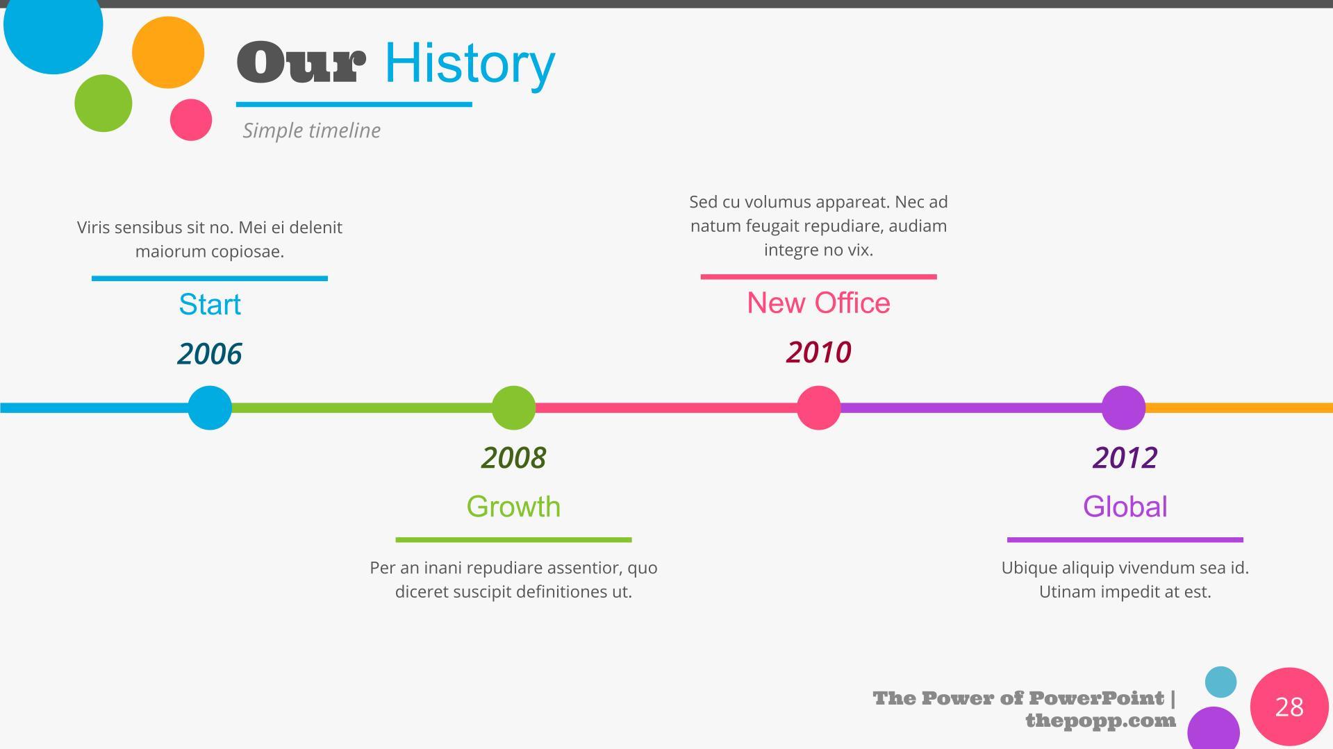 An alternative variant of the color timeline.