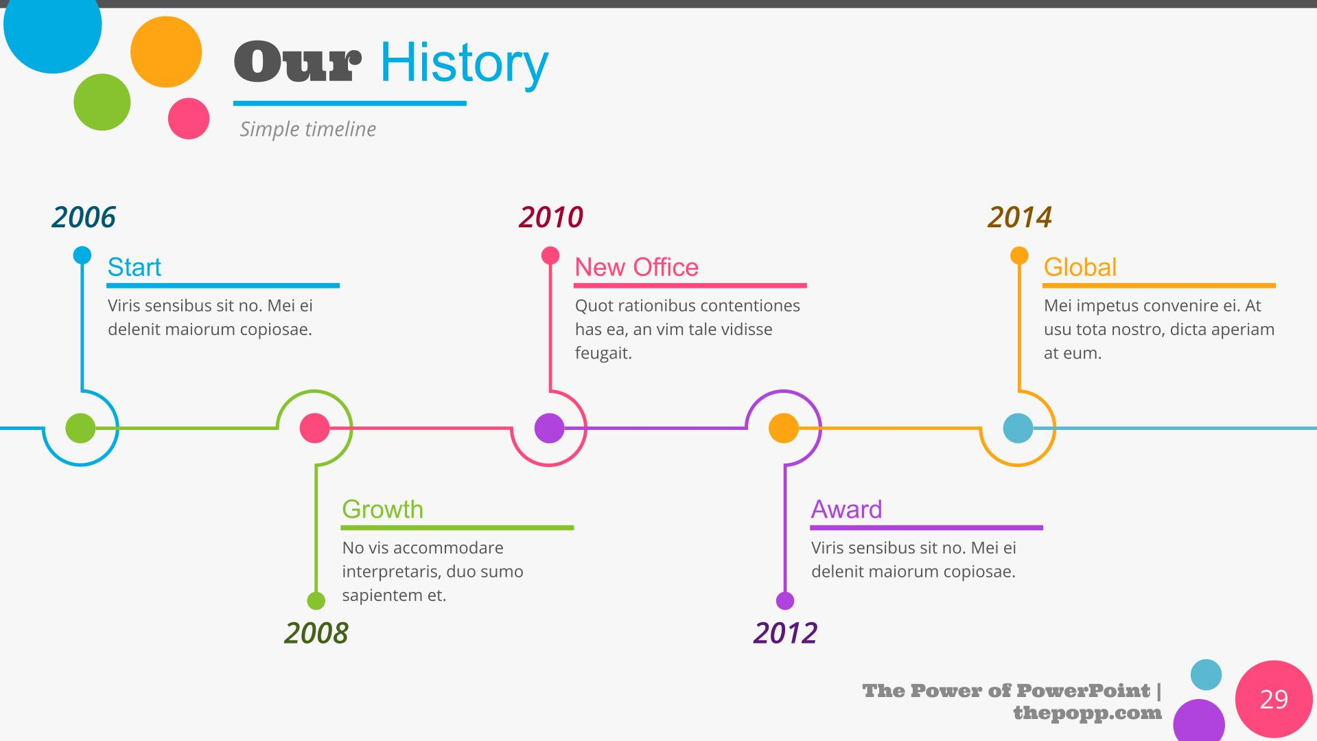 The story is framed by a timeline with colorful stopping points.