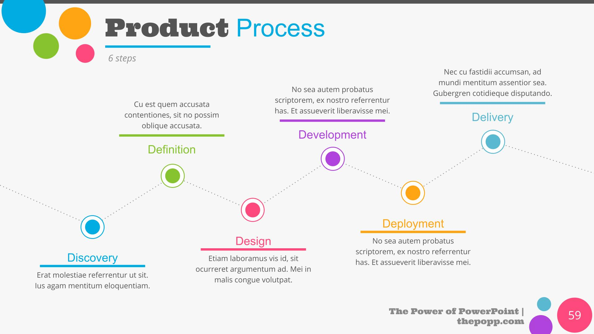 The process is described in detail through a simple and convenient infographic.