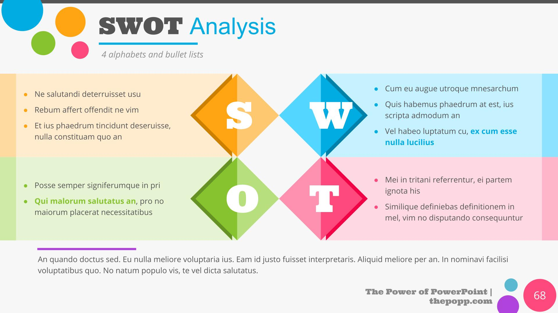 Diagram for SWOT analysis in bright and vivid colors.