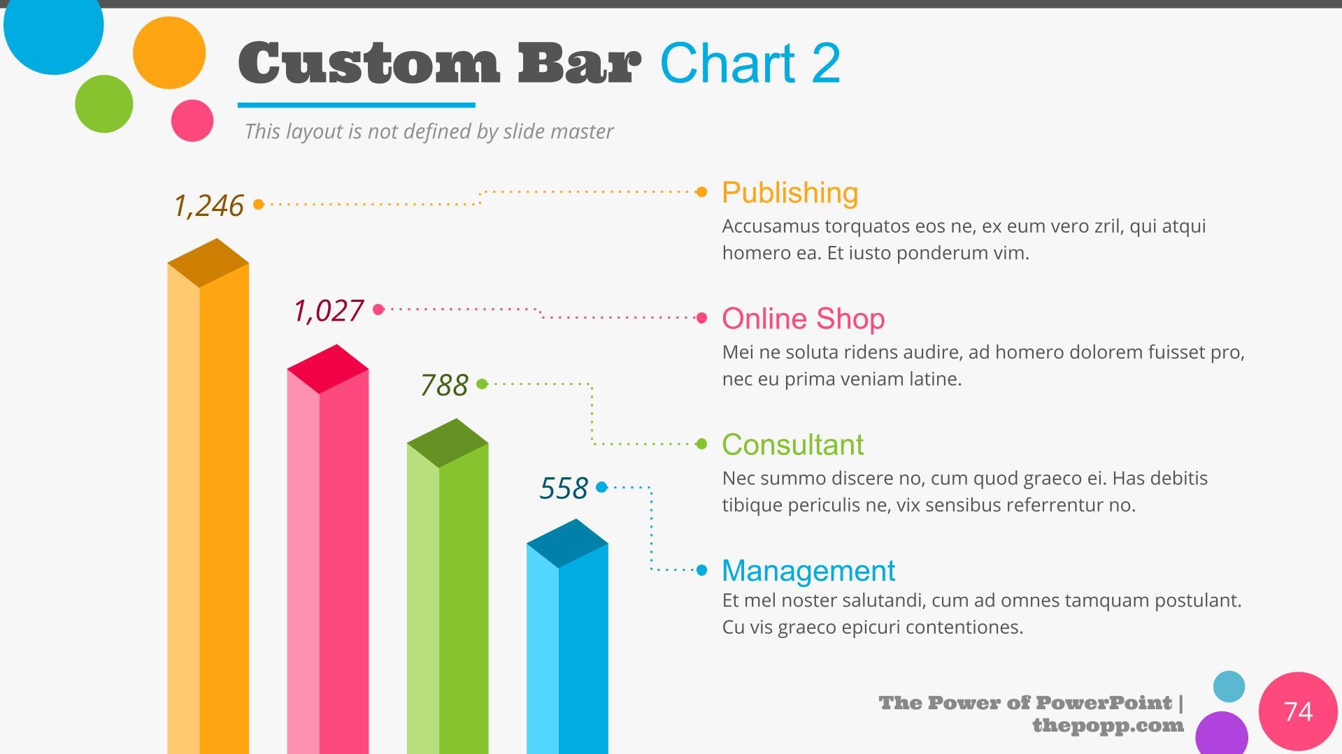 Colorful custom bar chart.