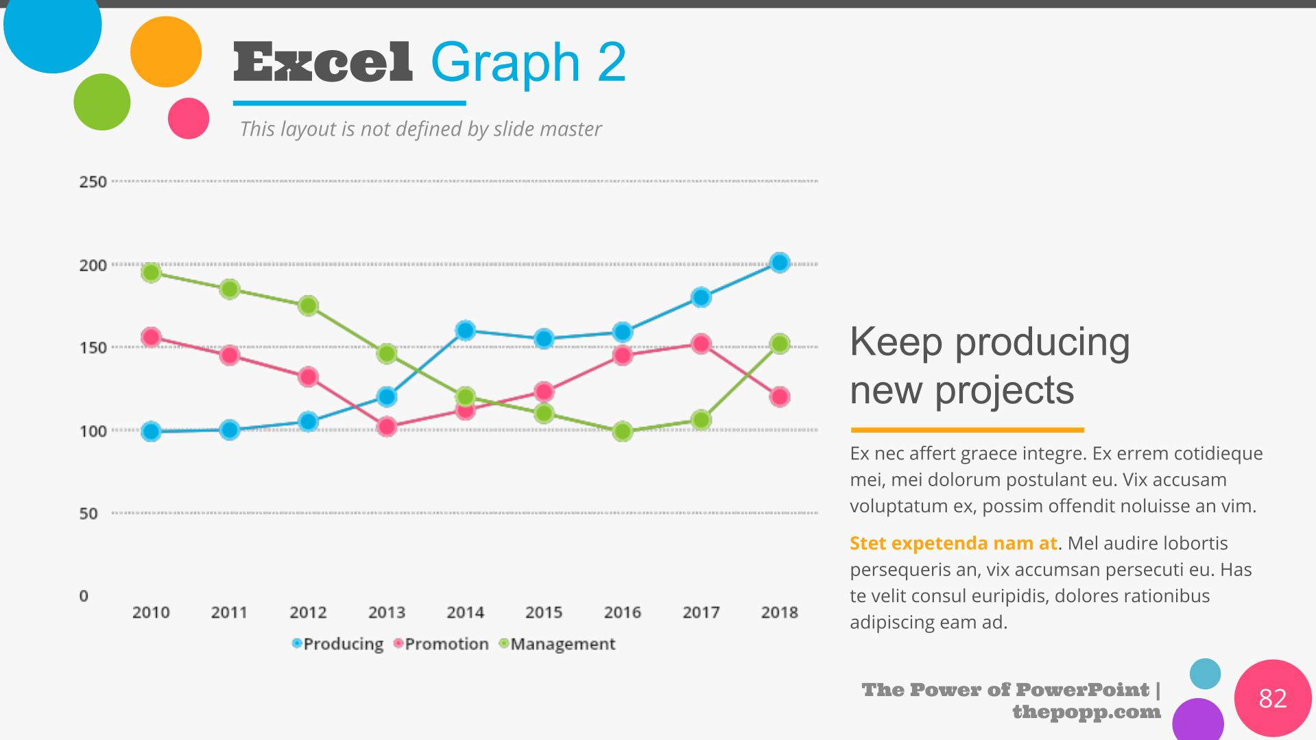 Slide with scatter chart and text.