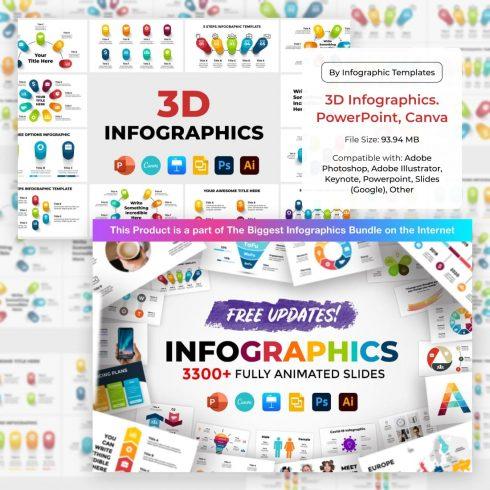 3D Infographics. PowerPoint, Canva by MasterBundles.