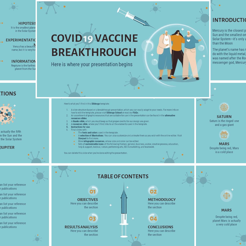 COVID-19 Vaccine Breakthrough.