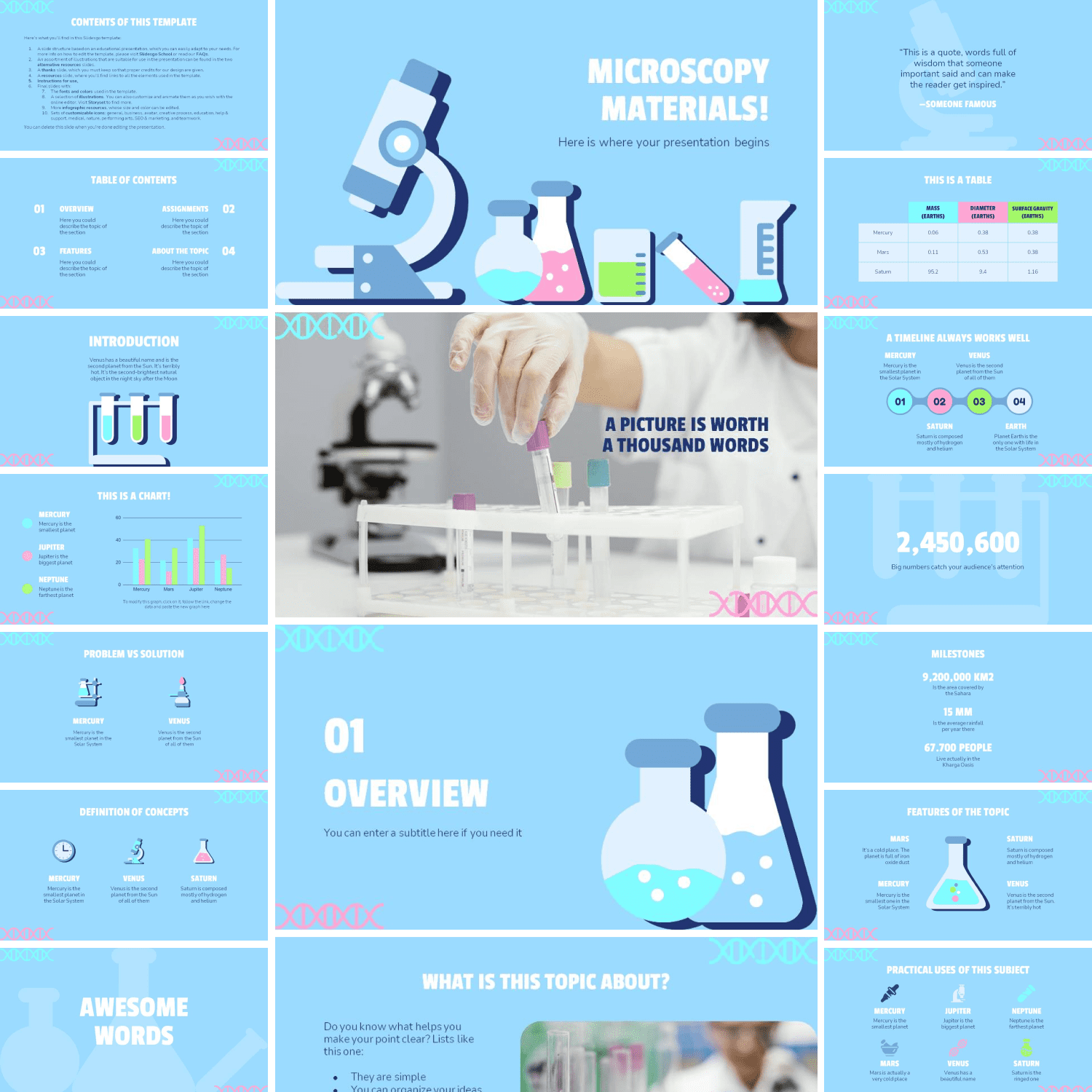 Microscoping Materials PowerPoint Presentation template image.