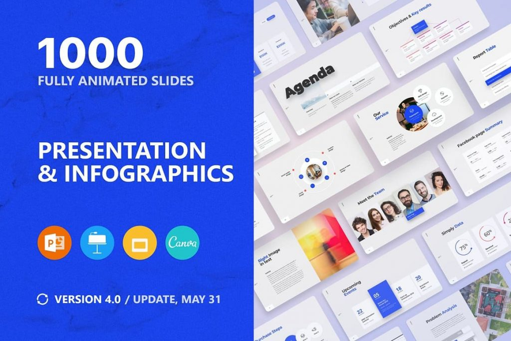 1000 Fully Animated Slides Voodoo Presentation 4.0.