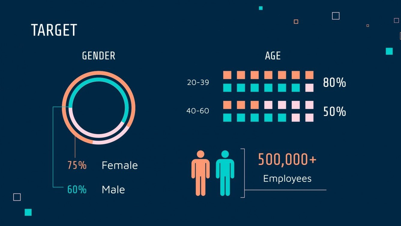 Simple and colorful infographics that fit a variety of topics.