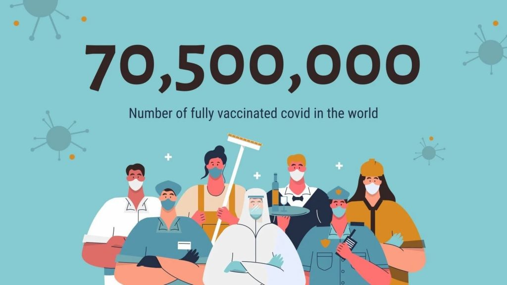 Slide a large number. Presentation of COVID-19 Vaccine Breakthrough.