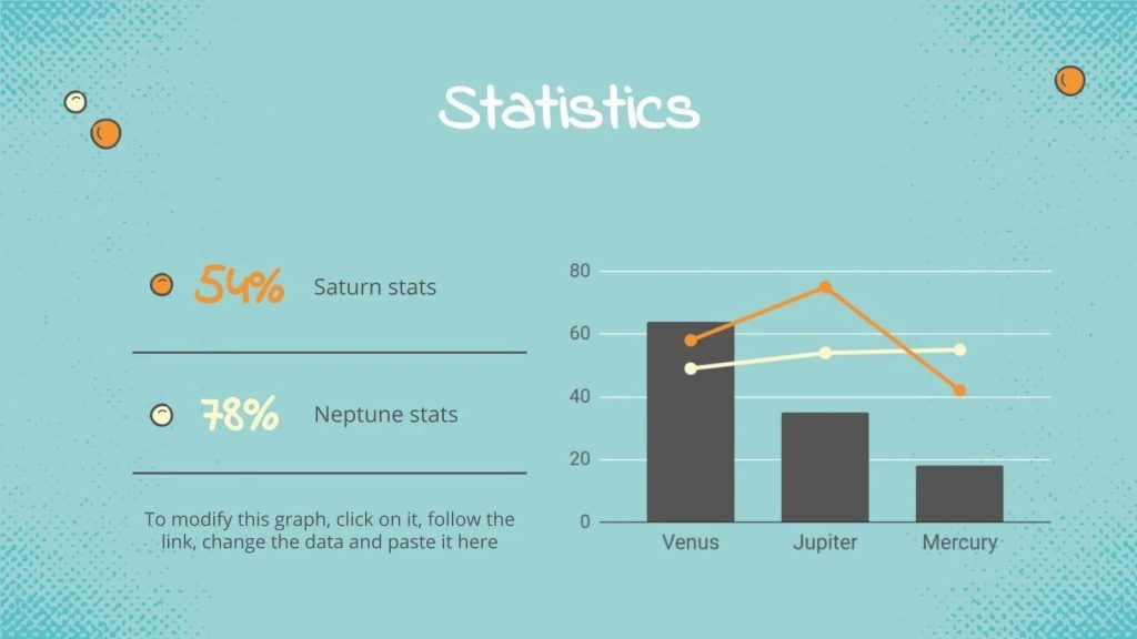 Column chart and statistics as a percentage.