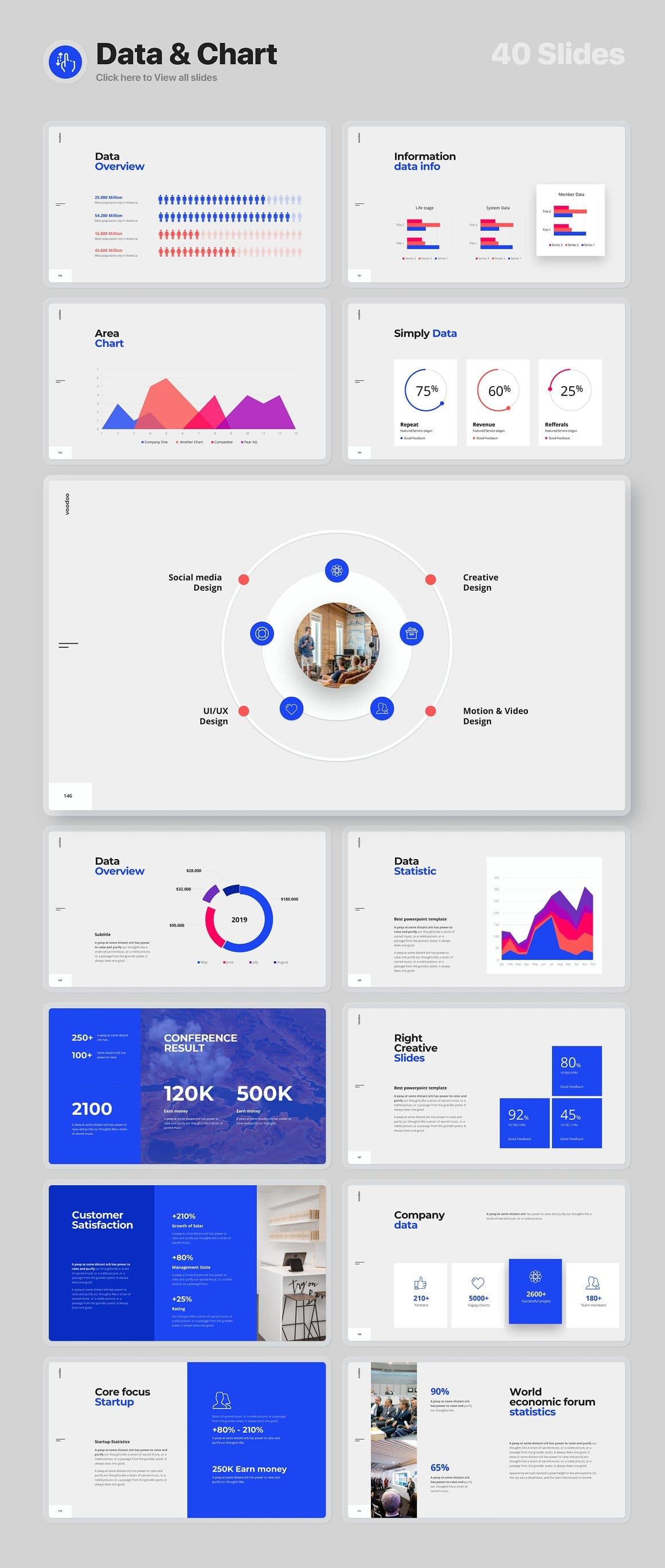 40 Slides Data and Chart Part 2 Voodoo Presentation 4.0.