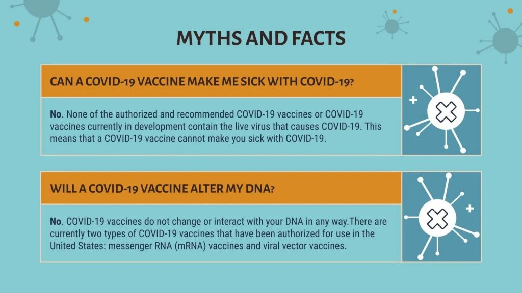 Myths and facts. Presentation of COVID-19 Vaccine Breakthrough.
