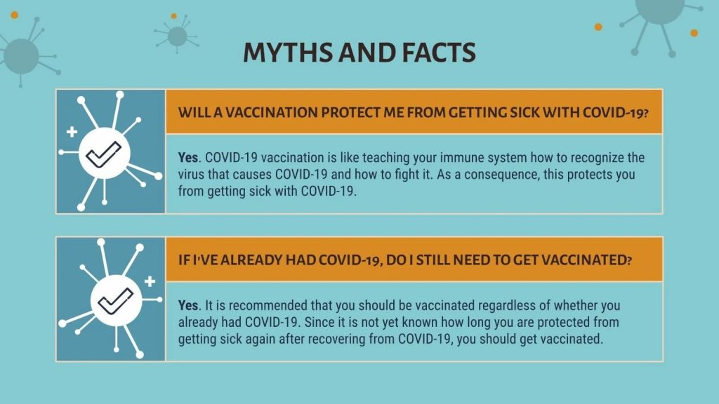 Slide 2. Myths and facts. Presentation of COVID-19 Vaccine Breakthrough.