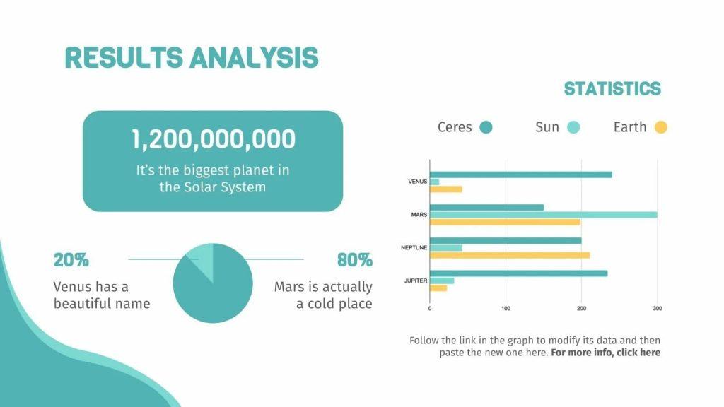 Analytics results slide.