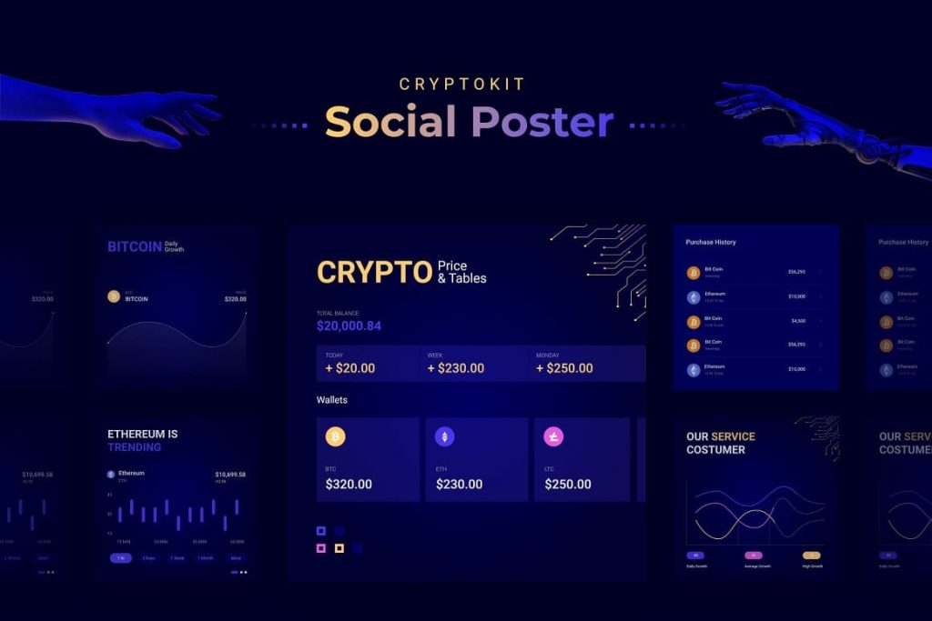 Crypto Social Media Price List and Table.