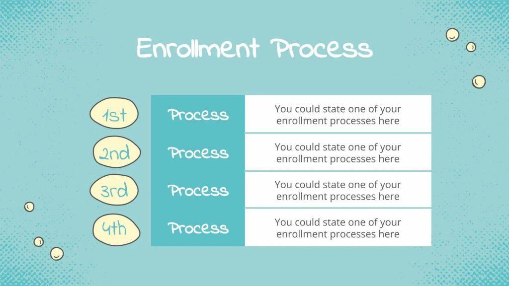 Slide describing the enrollment process.