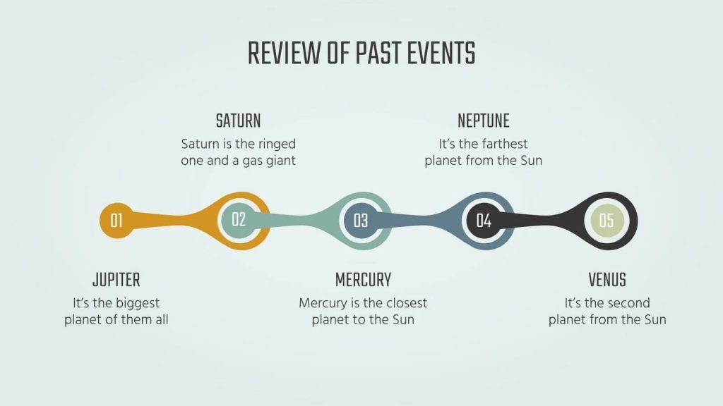 Slide Review of past Events.