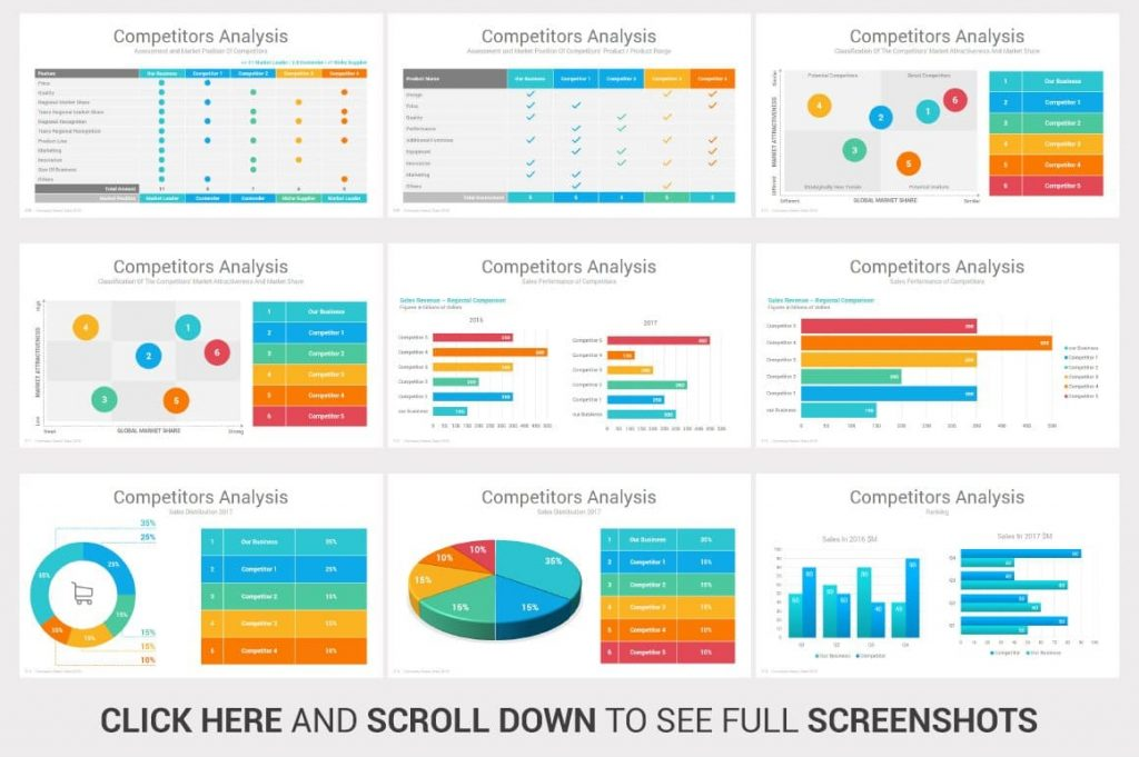 Competitors Analysis Investors PowerPoint Pitch Decks Charts.