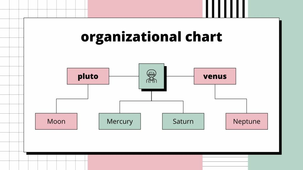 Moreover, the template has room for your company's organizing diagram.