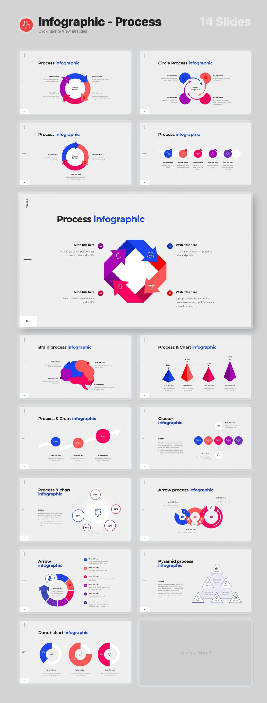 14 Slides Infographic - Process Voodoo Presentation 4.0.