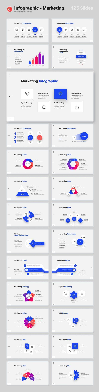 125 Slides Infographic - Marketing Voodoo Presentation 4.0.