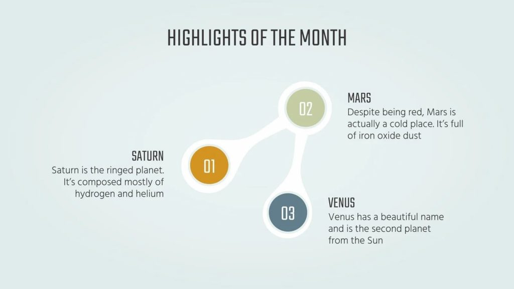 Slides Highlights of the month.