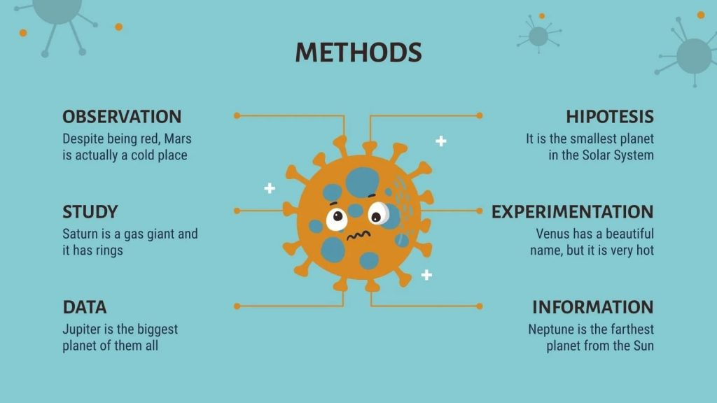 Methods. Presentation of COVID-19 Vaccine Breakthrough.