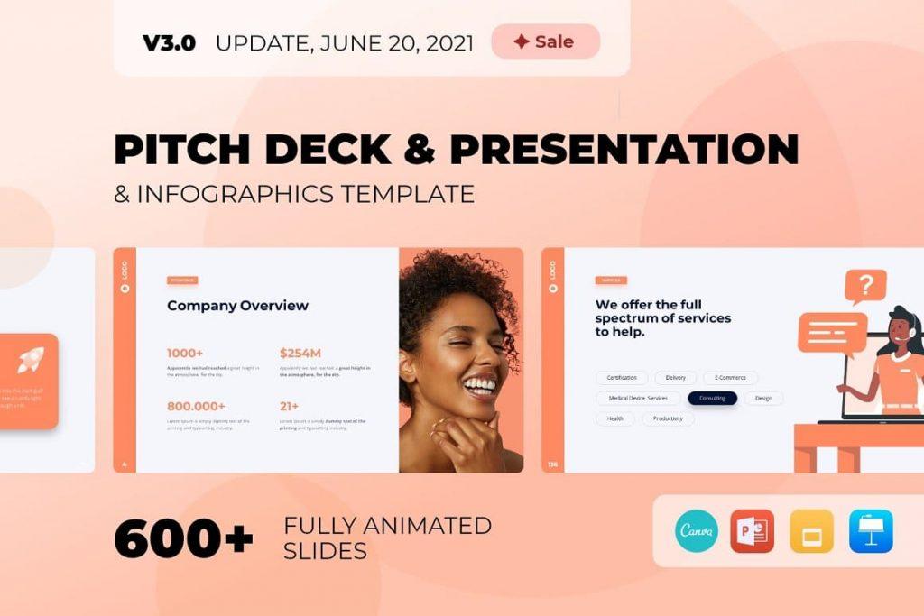 Light Theme Pitch Deck & Presentation V3.0.