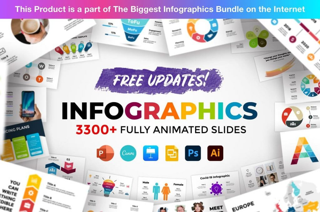 3300+ fully animated 3D Infographics slides. PowerPoint, Canva.