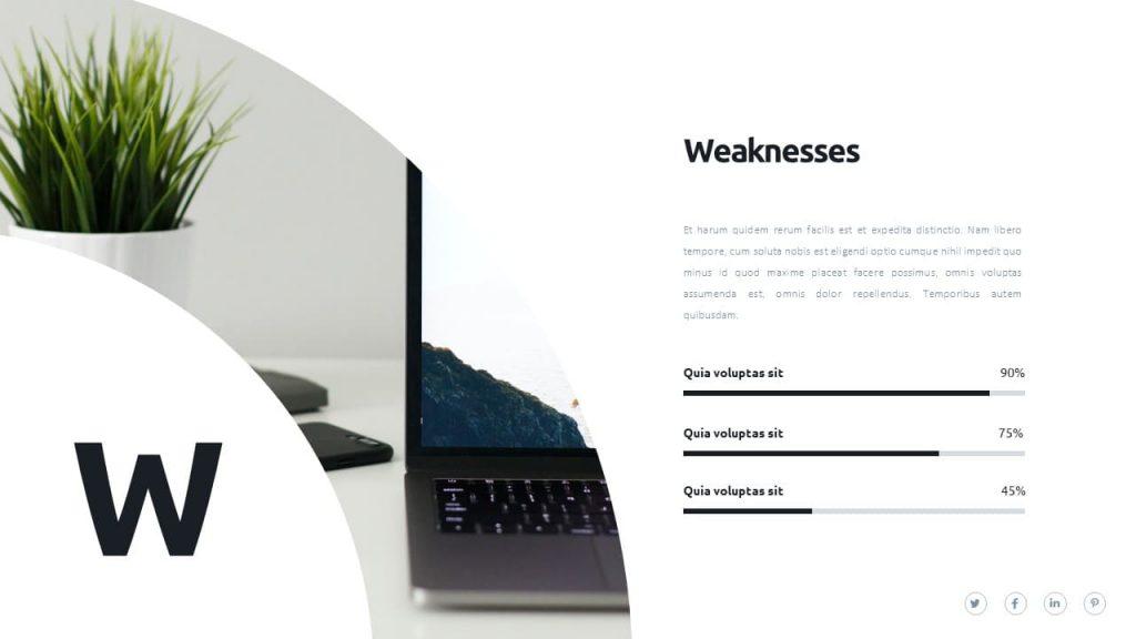 Weaknesses. Teacher Presentation Template.