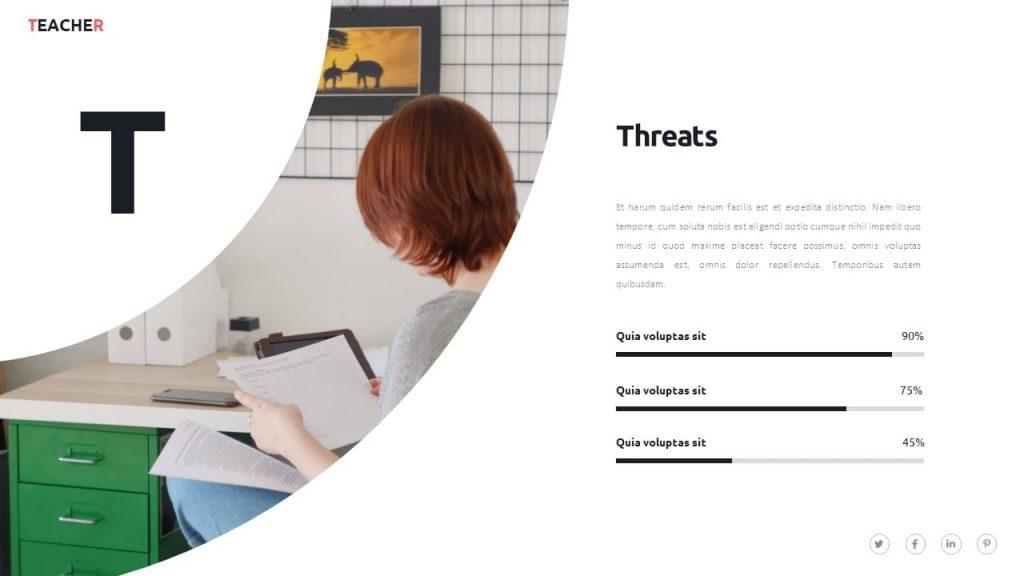 Threats. Teacher Presentation Template.