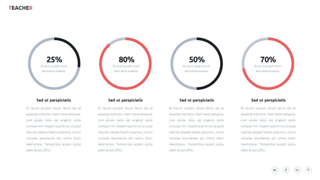 Percentage pie chart slide. Teacher presentation template.