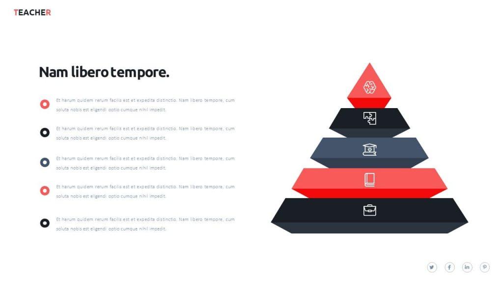 Pyramid and description on the left. Teacher presentation template.
