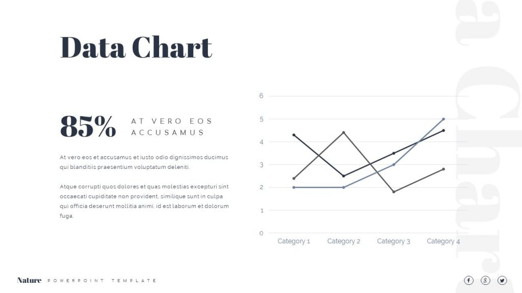Data chart and graph Nature Presentation Template.