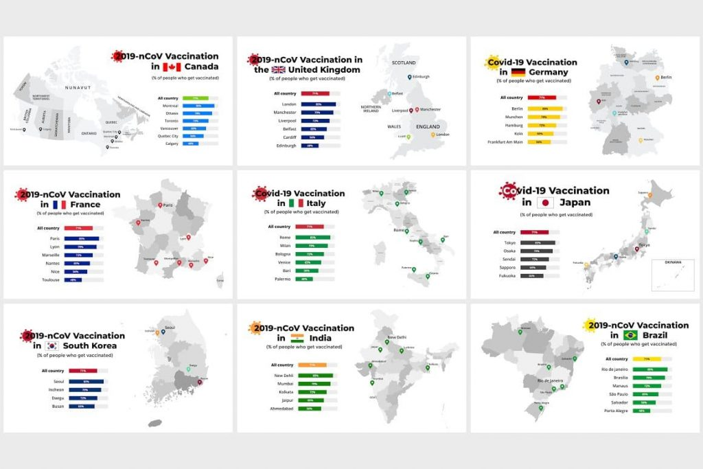 Country Statistics Covid-19 Vaccination Infographics.
