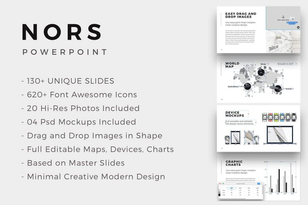 Features of NORS Powerpoint Template.