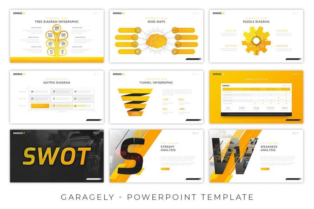 SWOT Slides Garagely Automotive Presentation.