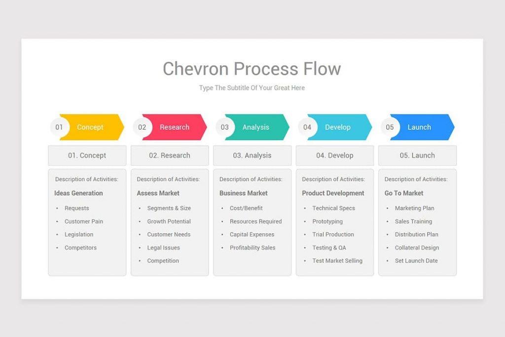 Chevron Process Flow PowerPoint charts.