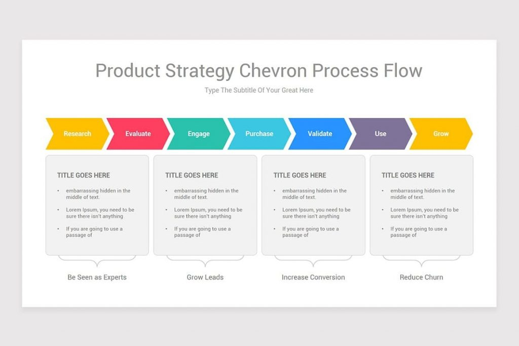 Product Strategy Process Flow PowerPoint.