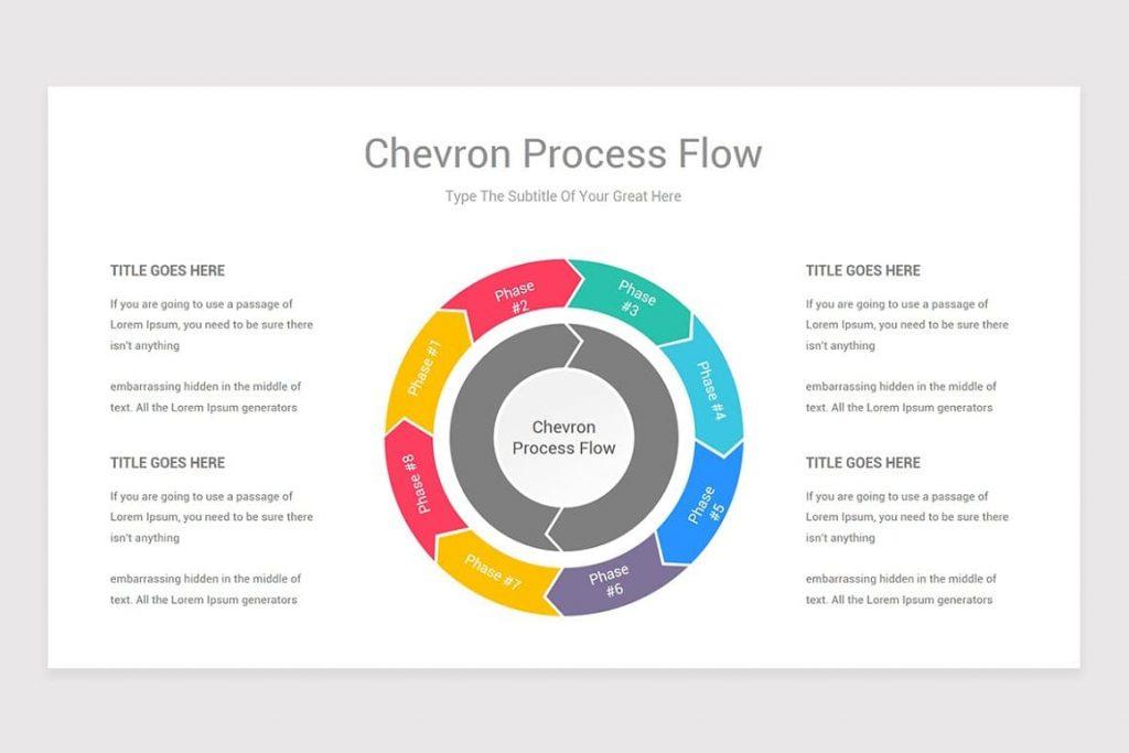 Pie Chart Process Flow PowerPoint.
