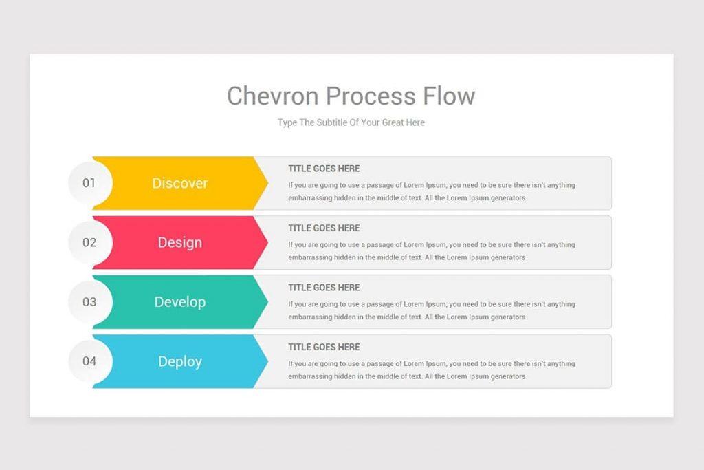 List of Chevron Process Flow PowerPoint arrows.