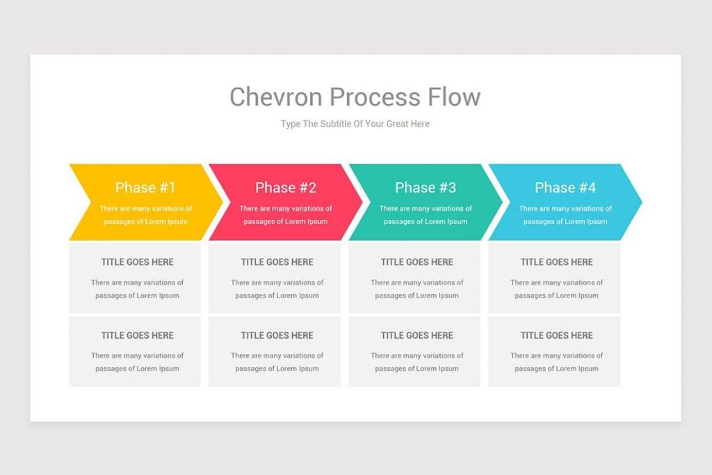 Contents of the Chevron Process Flow PowerPoint slides.