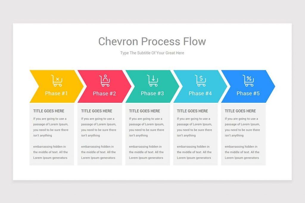 Contents Chevron Process Flow PowerPoint.