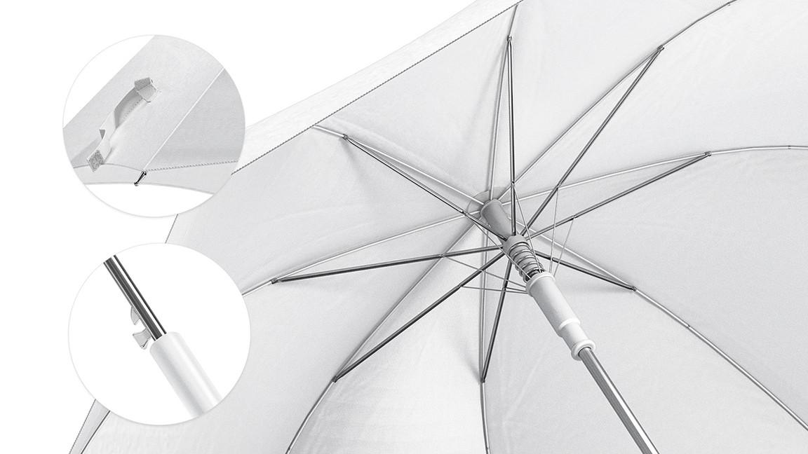 details of Umbrella Mockups.